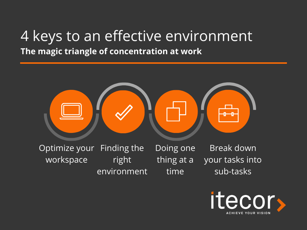 4 keys to an effective environment - itecor